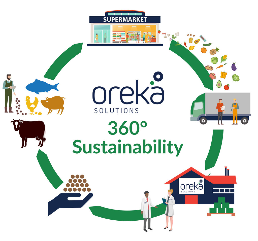 Green Job: Insect Farm Worker, full-time, Oreka Solutions, Cambridge ...
